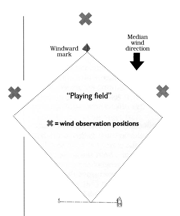 Figure Out the Wind Patterns by David Dellenbaugh