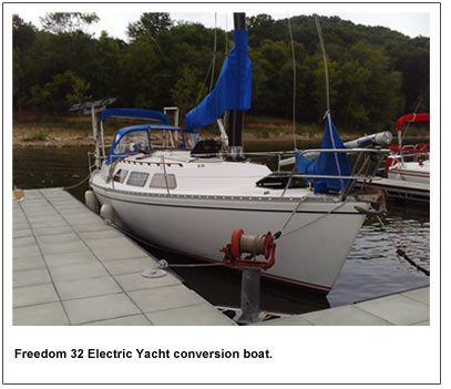 Electric Yacht: Clean, Green, Quiet